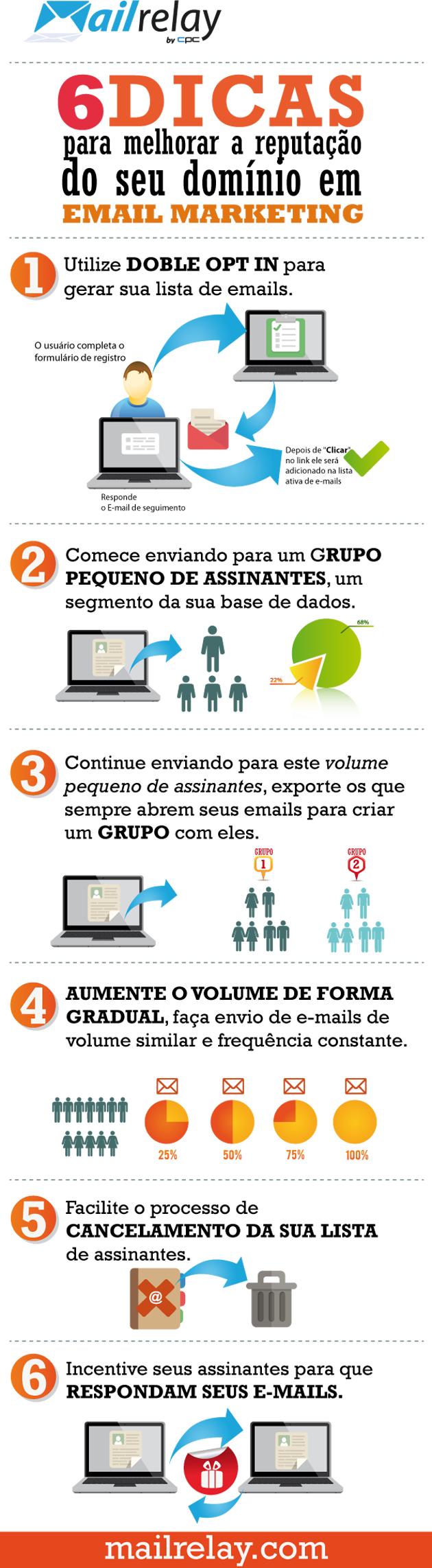 6-conselhos-de-email-marketing.png